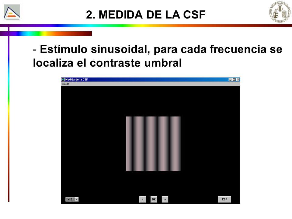 - Estímulo sinusoidal, para cada frecuencia se localiza el contraste umbral