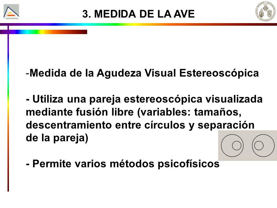 3. MEDIDA DE LA AVE -Medida de la Agudeza Visual Estereoscópica - Utiliza una pareja estereoscópica visualizada mediante fusión libre (variables: tama