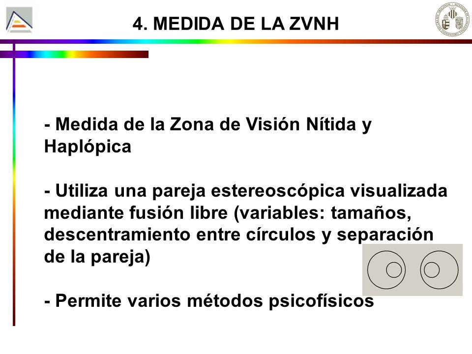 4. MEDIDA DE LA ZVNH - Medida de la Zona de Visión Nítida y Haplópica - Utiliza una pareja estereoscópica visualizada mediante fusión libre (variables
