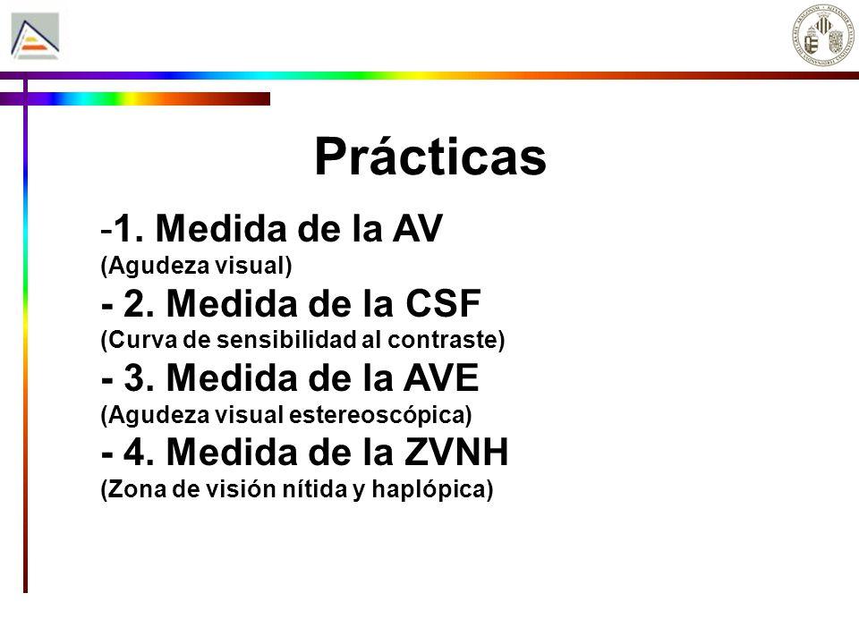 Prácticas -1. Medida de la AV (Agudeza visual) - 2. Medida de la CSF (Curva de sensibilidad al contraste) - 3. Medida de la AVE (Agudeza visual estere
