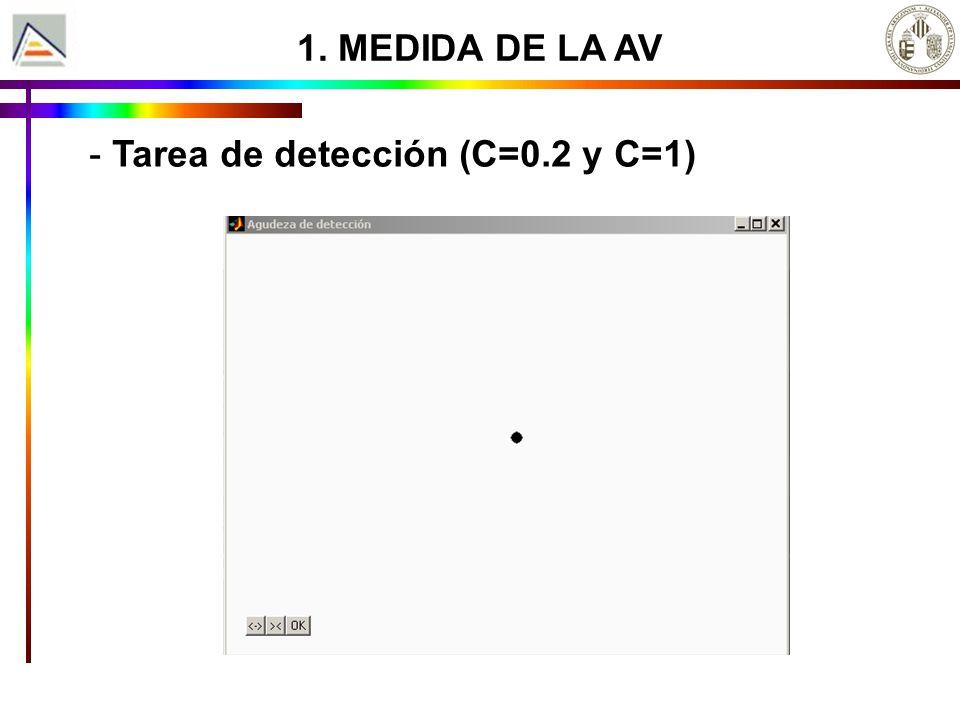 1. MEDIDA DE LA AV - Tarea de discriminación (tamaño grande y pequeño)