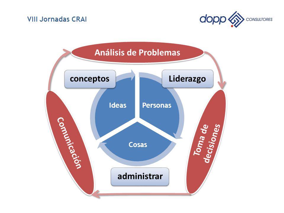 5 VIII Jornadas CRAI Personas Cosas Ideas Análisis de Problemas Toma de decisiones Liderazgoconceptosadministrar Comunicación