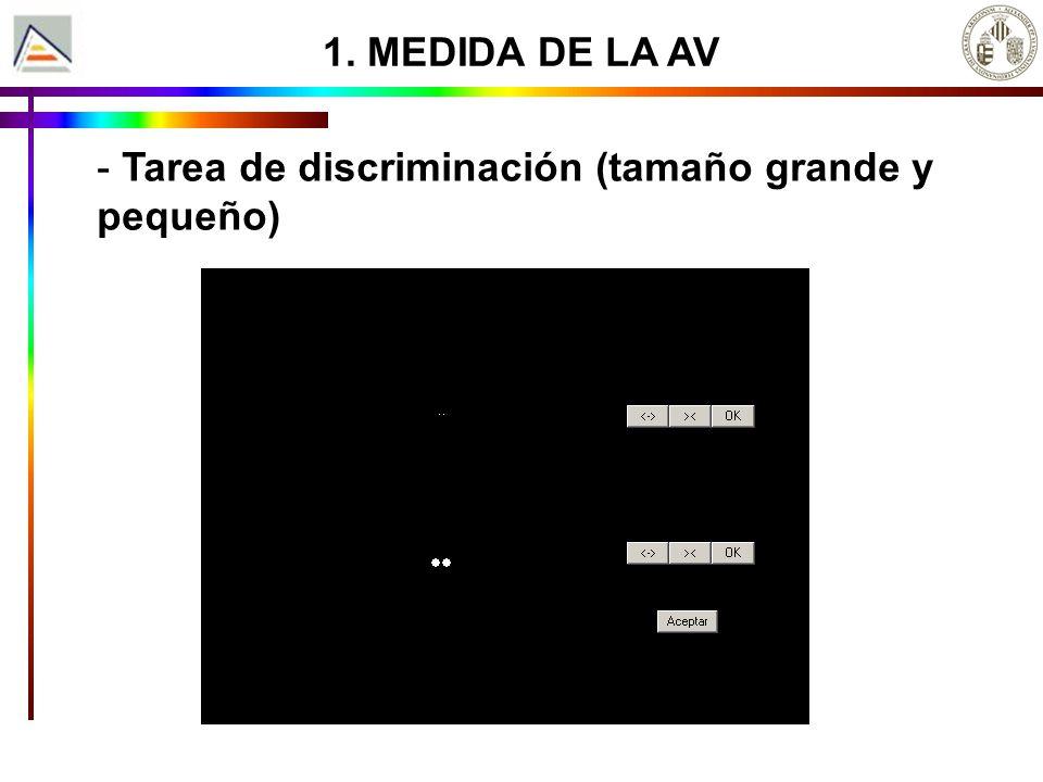 1. MEDIDA DE LA AV - Tarea de reconocimiento (Snellen y U)