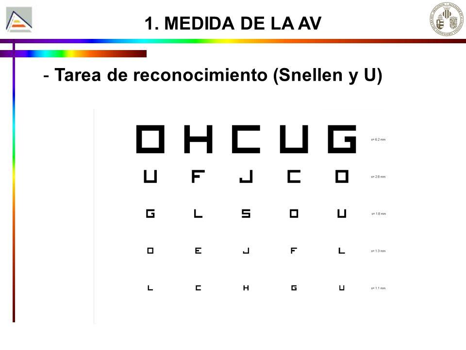 1. MEDIDA DE LA AV - Tarea de hiperagudeza (con contraste bajo)