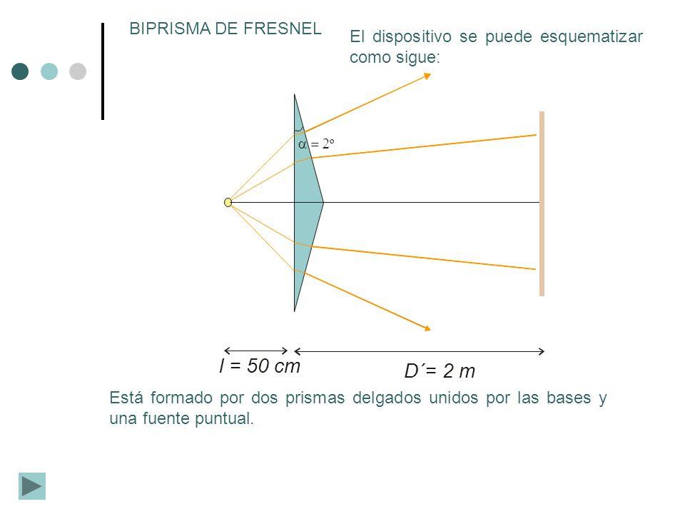 º BIPRISMA DE FRESNEL Está formado por dos prismas delgados unidos por las bases y una fuente puntual. El dispositivo se puede esquematizar como sigue