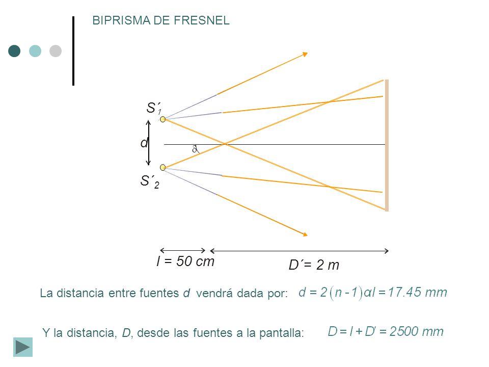 d S´ 2 S´ 1 BIPRISMA DE FRESNEL La distancia entre fuentes d vendrá dada por: Y la distancia, D, desde las fuentes a la pantalla: D´= 2 m l = 50 cm