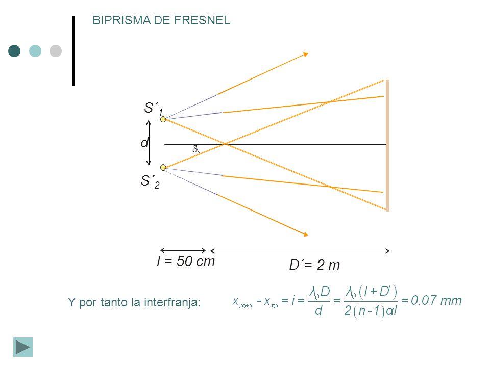 d S´ 2 S´ 1 BIPRISMA DE FRESNEL Y por tanto la interfranja: D´= 2 m l = 50 cm
