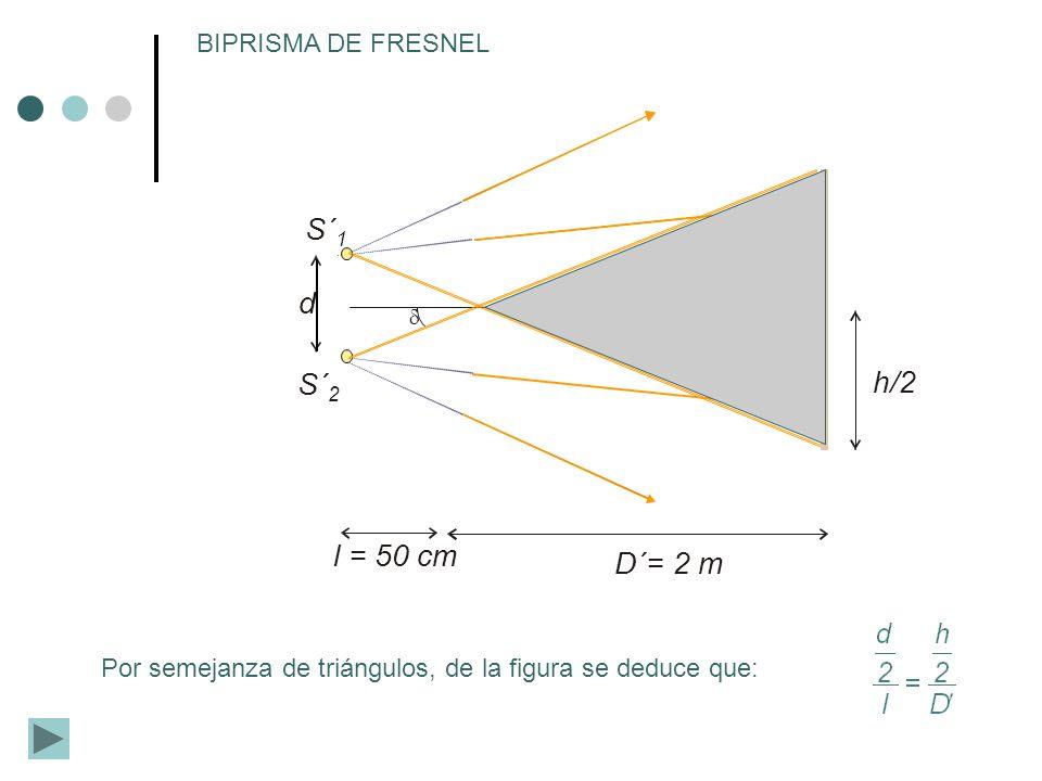 h/2 D´= 2 m l = 50 cm d S´ 2 S´ 1 BIPRISMA DE FRESNEL Por semejanza de triángulos, de la figura se deduce que: