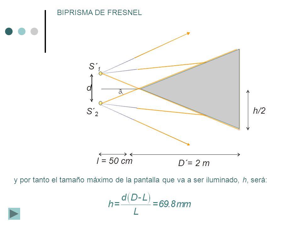 h/2 D´= 2 m l = 50 cm d S´2S´2 S´ 1 BIPRISMA DE FRESNEL y por tanto el tamaño máximo de la pantalla que va a ser iluminado, h, será: