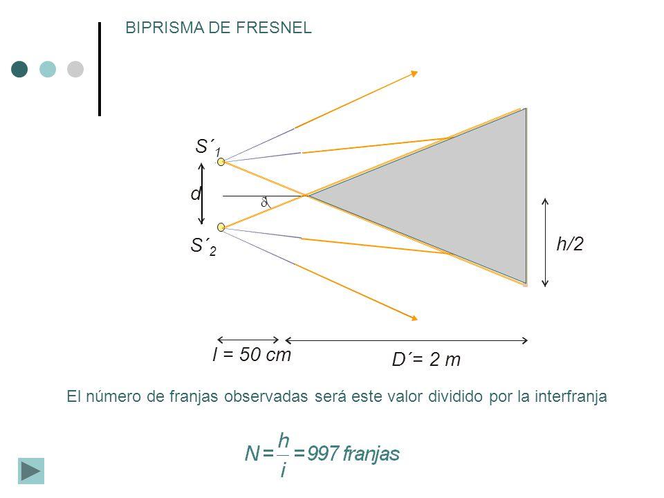 h/2 D´= 2 m l = 50 cm d S´ 2 S´ 1 BIPRISMA DE FRESNEL El número de franjas observadas será este valor dividido por la interfranja