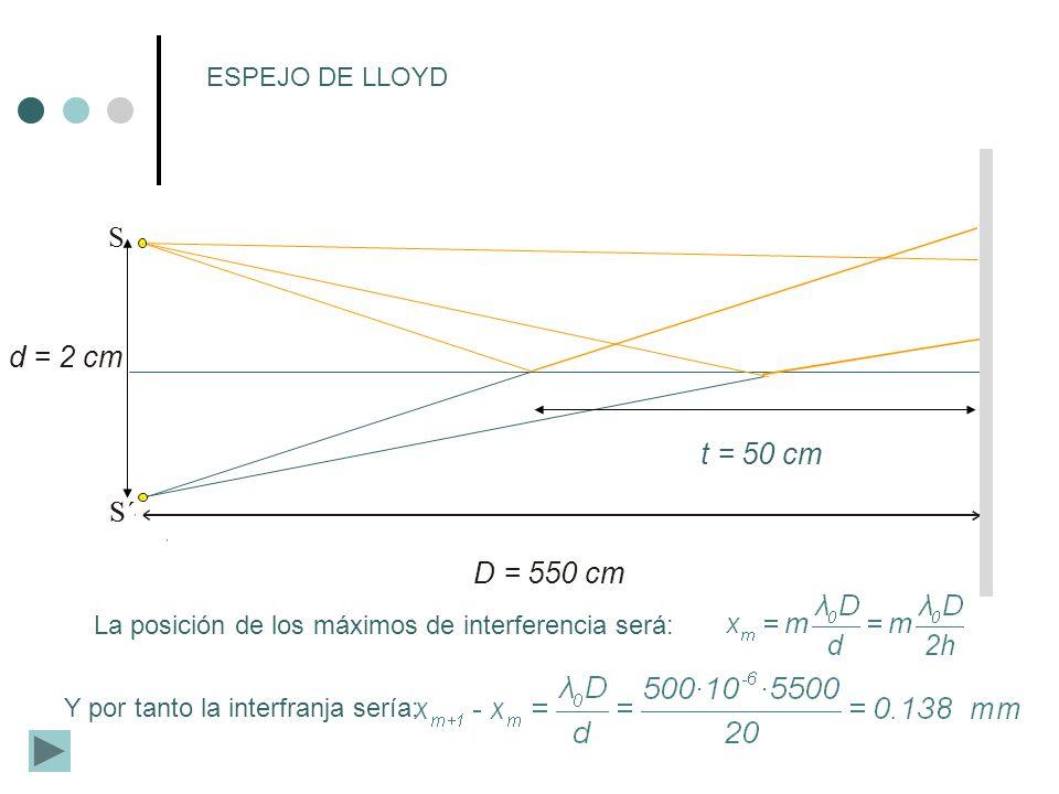 D = 550 cm d = 2 cm ESPEJO DE LLOYD S S´ h =1cm t = 50 cm Como se puede apreciar, el rayo que incide con un ángulo i, es el que, de todos los procedentes de la fuente S, sale reflejado con un ángulo menor en el espejo y, por tanto, proporciona el tamaño máximo de la pantalla en el que se podrá ver la figura interferencial.