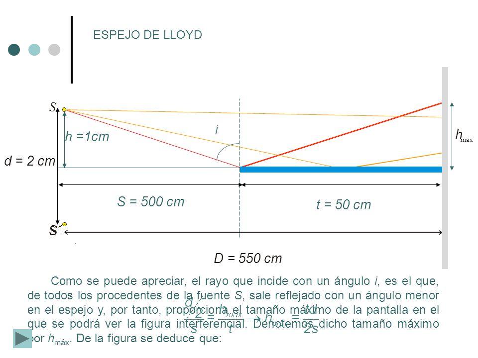 D = 550 cm d = 2 cm ESPEJO DE LLOYD S S´ h =1cm t = 50 cm i h max S = 500 cm y por tanto, N, el número de franjas observadas se obtendrá dividiendo esta longitud por el valor de la interfranja: En este espejo de Lloyd se pueden observar la franja central más 7 franjas oscuras y, por lo tanto, también 7 franjas brillantes completas.