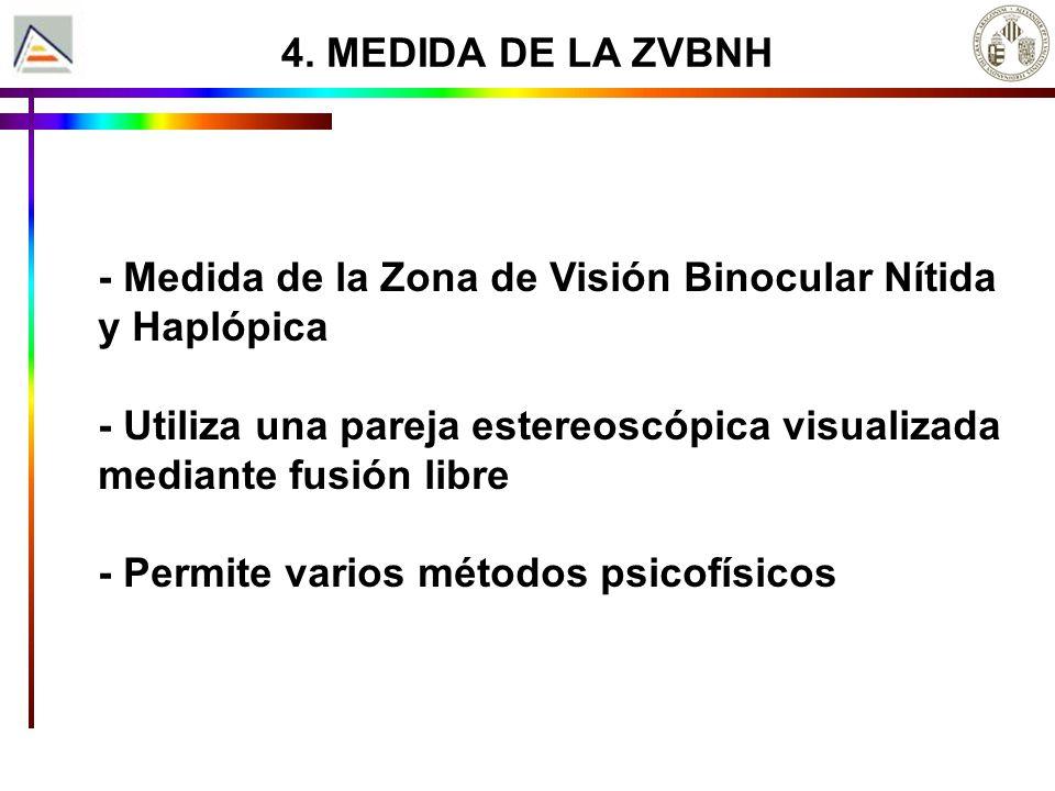 4. MEDIDA DE LA ZVBNH - Medida de la Zona de Visión Binocular Nítida y Haplópica - Utiliza una pareja estereoscópica visualizada mediante fusión libre