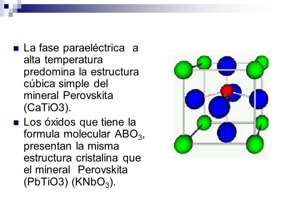 En la estructura cúbica simple hay 5 átomos por celdilla unidad y la contribución de cada átomo es la siguiente: Para el caso del Ti 4+, su posición es ( ½, ½; ½), su contribución es de 1·1= 1 átomo.