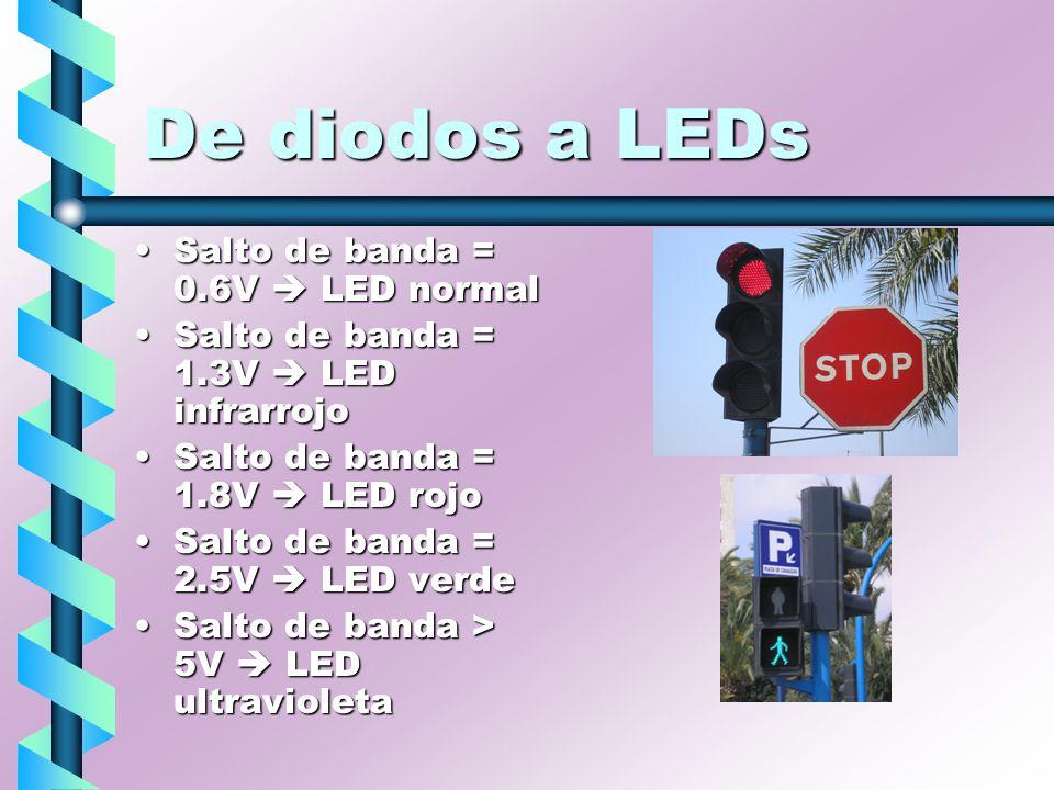 De diodos a LEDs Salto de banda = 0.6V LED normalSalto de banda = 0.6V LED normal Salto de banda = 1.3V LED infrarrojoSalto de banda = 1.3V LED infrar