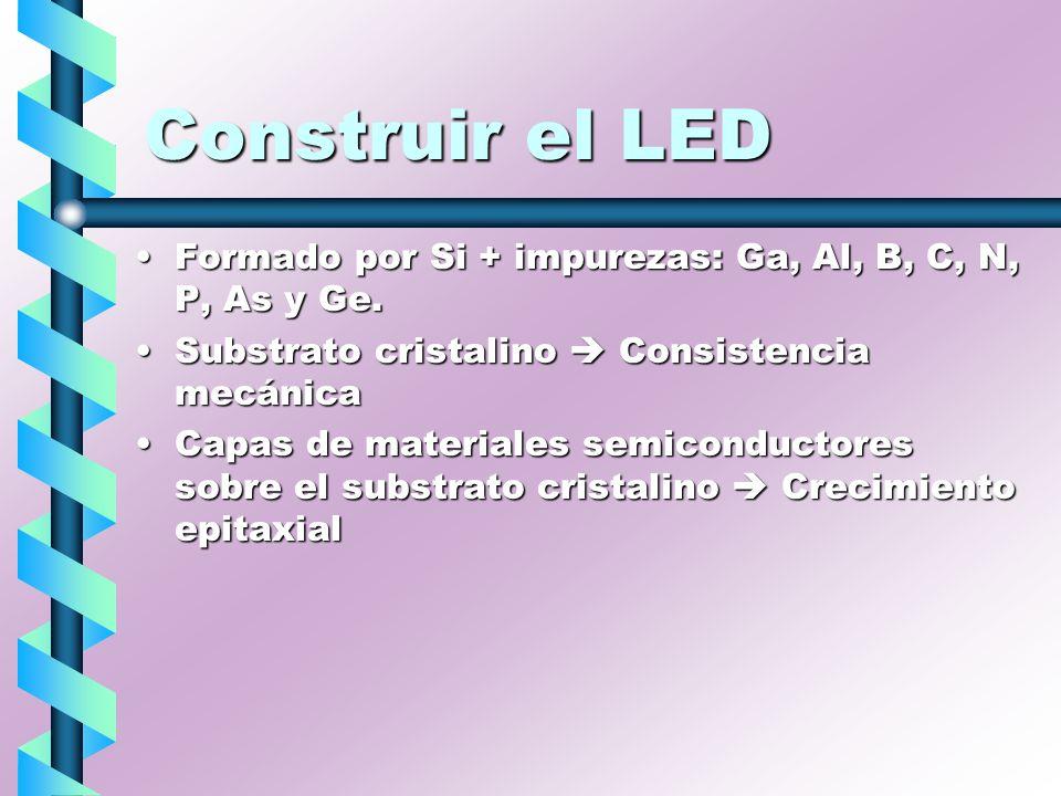 Construir el LED Formado por Si + impurezas: Ga, Al, B, C, N, P, As y Ge.Formado por Si + impurezas: Ga, Al, B, C, N, P, As y Ge. Substrato cristalino