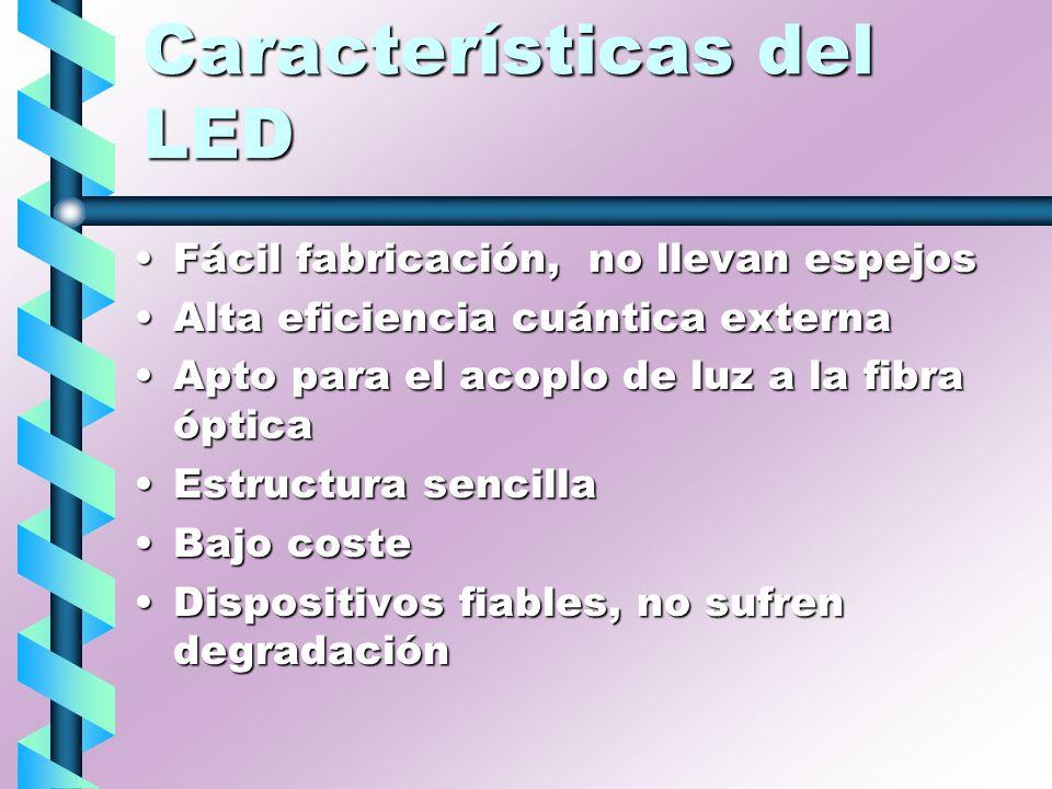 Características del LED Fácil fabricación, no llevan espejosFácil fabricación, no llevan espejos Alta eficiencia cuántica externaAlta eficiencia cuánt