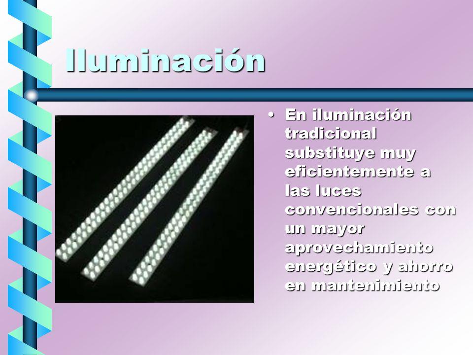 Iluminación En iluminación tradicional substituye muy eficientemente a las luces convencionales con un mayor aprovechamiento energético y ahorro en ma