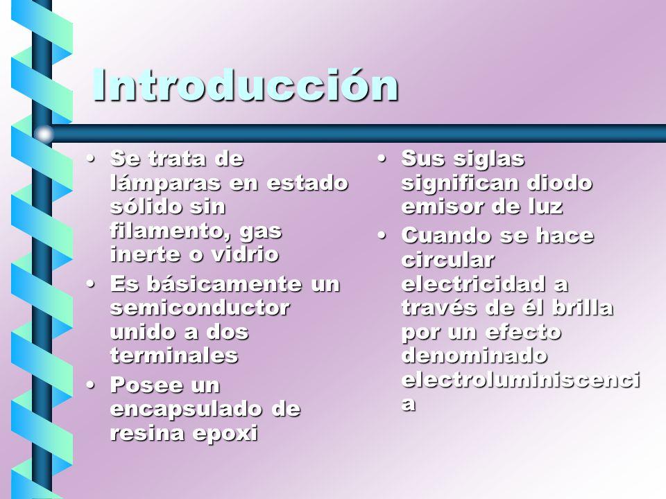Introducción Se trata de lámparas en estado sólido sin filamento, gas inerte o vidrioSe trata de lámparas en estado sólido sin filamento, gas inerte o