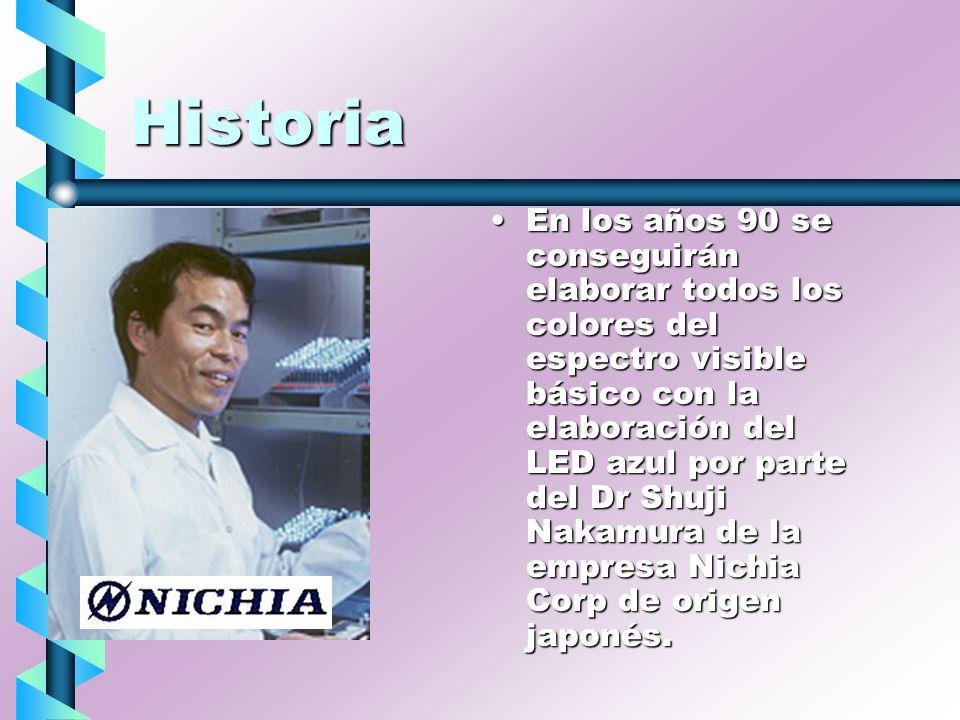 Historia En los años 90 se conseguirán elaborar todos los colores del espectro visible básico con la elaboración del LED azul por parte del Dr Shuji N