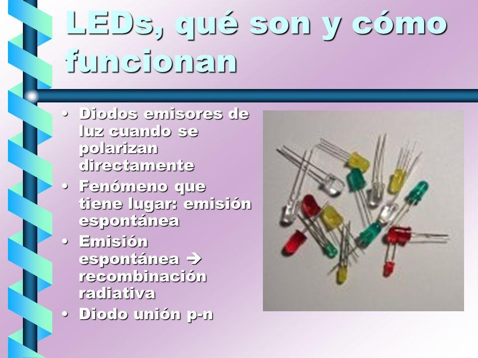 LEDs, qué son y cómo funcionan Diodos emisores de luz cuando se polarizan directamenteDiodos emisores de luz cuando se polarizan directamente Fenómeno
