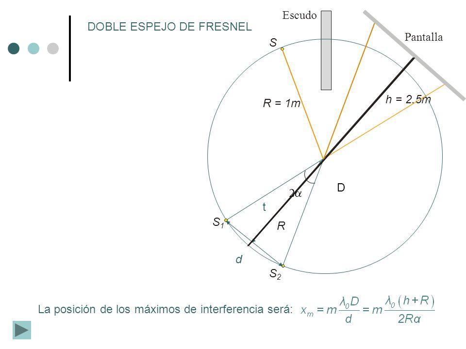 R = 1m S h = 2.5m Pantalla Escudo S1S1 S2S2 R DOBLE ESPEJO DE FRESNEL d t D La posición de los máximos de interferencia será: