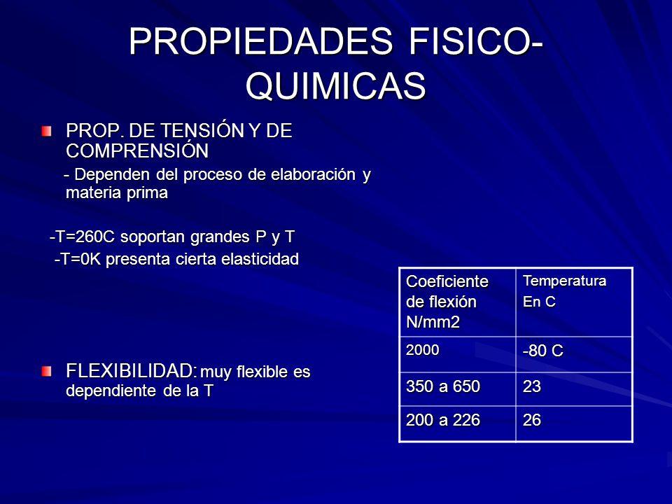 PROPIEDADES FISICO- QUIMICAS PROP. DE TENSIÓN Y DE COMPRENSIÓN - Dependen del proceso de elaboración y materia prima - Dependen del proceso de elabora