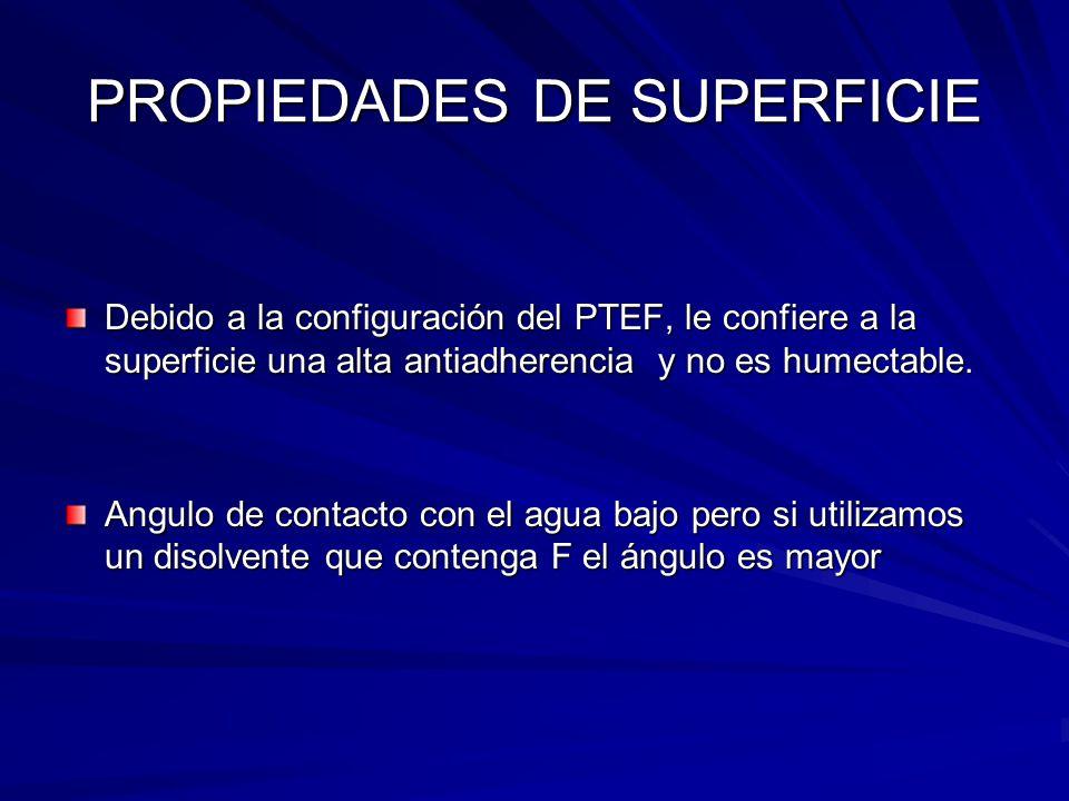 PROPIEDADES DE SUPERFICIE Debido a la configuración del PTEF, le confiere a la superficie una alta antiadherencia y no es humectable. Angulo de contac