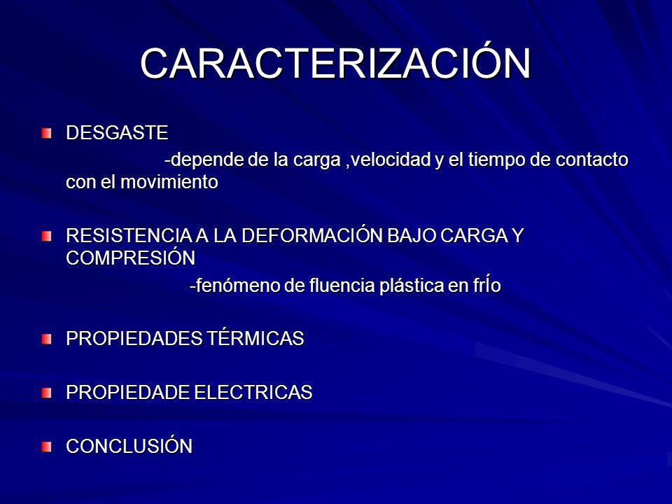 CARACTERIZACIÓN DESGASTE -depende de la carga,velocidad y el tiempo de contacto con el movimiento -depende de la carga,velocidad y el tiempo de contac
