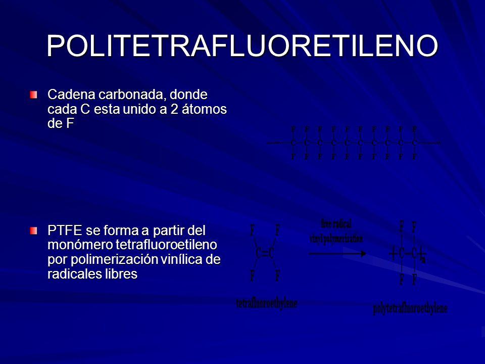 VARIACIÓN DE LAS PROPIEDADES DEL PTFE CON OTROS ADITIVOS EN FUNCIÓN DE LOS ADITIVOS VARIAN: - PROPIEDADES FÍSICO-QUÍMICAS - PROPIEDADES FÍSICO-QUÍMICAS - PROPIEDADES TÉRMICAS - PROPIEDADES TÉRMICAS -CONCLUSIÓN -CONCLUSIÓN