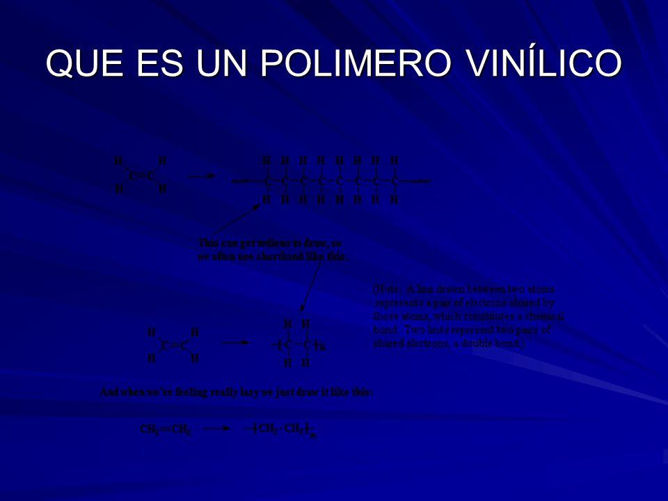 ADITIVOS FIBRA DE VIDRIO CARBÓNBRONCEGRÁFITO OTRAS CARGAS