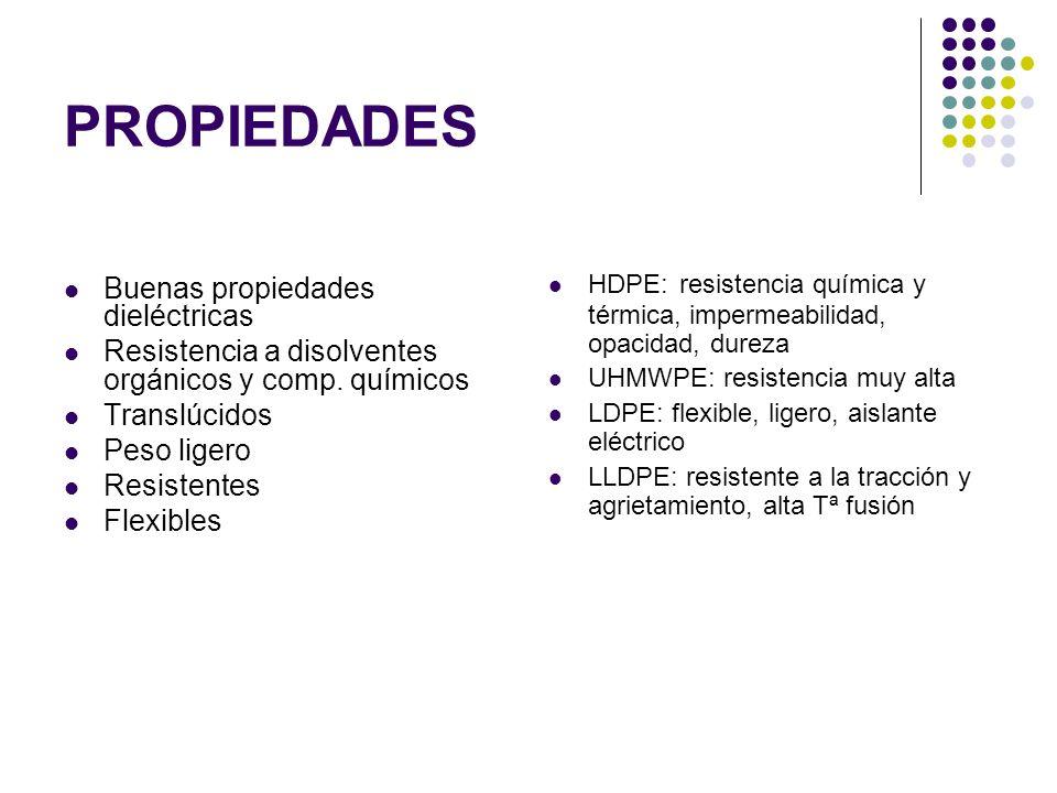 PROPIEDADES Buenas propiedades dieléctricas Resistencia a disolventes orgánicos y comp. químicos Translúcidos Peso ligero Resistentes Flexibles HDPE: