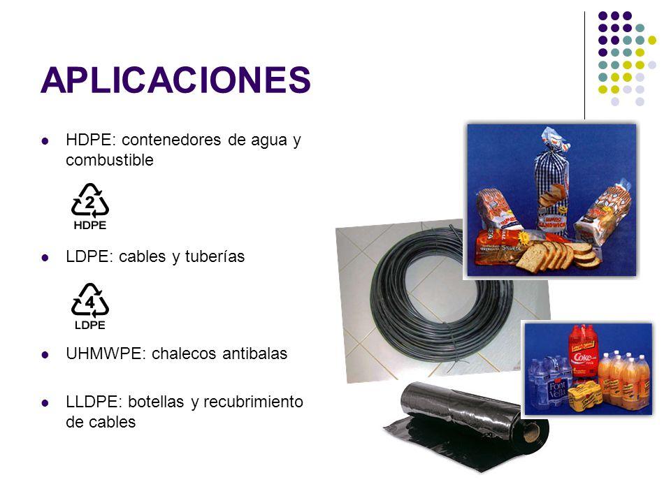 APLICACIONES HDPE: contenedores de agua y combustible LDPE: cables y tuberías UHMWPE: chalecos antibalas LLDPE: botellas y recubrimiento de cables