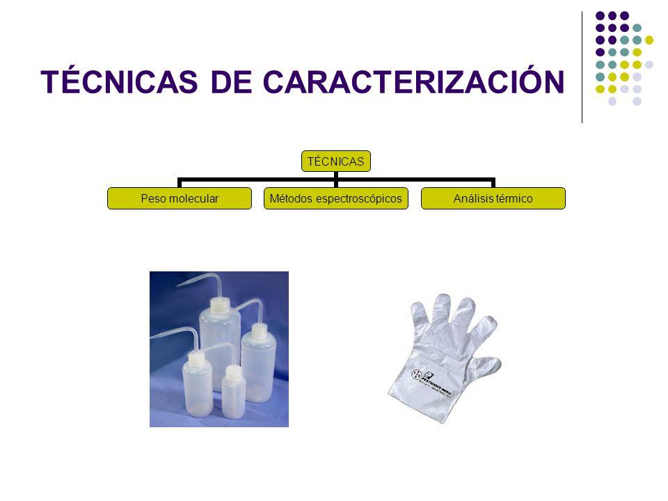 TÉCNICAS DE CARACTERIZACIÓN TÉCNICAS Peso molecular Métodos espectroscópicos Análisis térmico