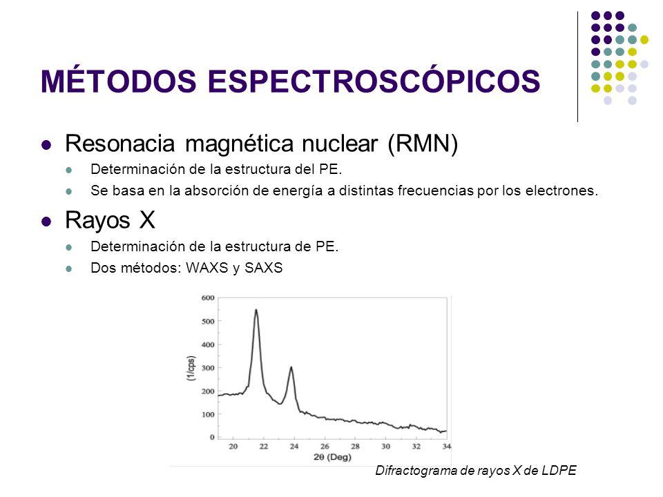 MÉTODOS ESPECTROSCÓPICOS Resonacia magnética nuclear (RMN) Determinación de la estructura del PE. Se basa en la absorción de energía a distintas frecu