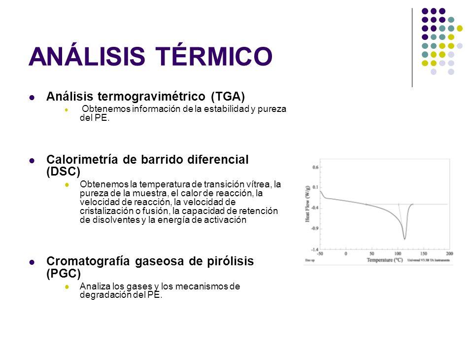 ANÁLISIS TÉRMICO Análisis termogravimétrico (TGA) Obtenemos información de la estabilidad y pureza del PE. Calorimetría de barrido diferencial (DSC) O