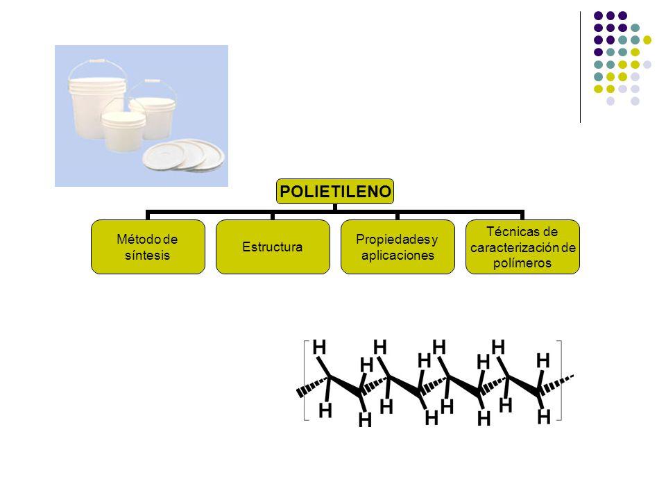 PESO MOLECULAR Determinación del PM medio en número: Osmometría Refractometría Determinación del PM medio en peso: Medidas de dispersión de luz Ultracentrifugación Determinación de la distribución de PM: Precipitación fraccionada Cromatrografía de permeación en gel