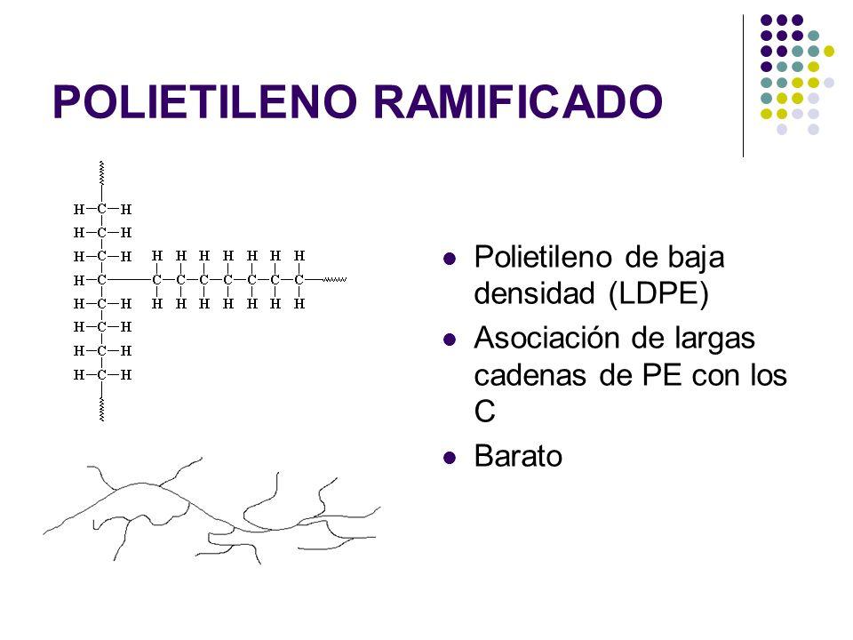 POLIETILENO RAMIFICADO Polietileno de baja densidad (LDPE) Asociación de largas cadenas de PE con los C Barato