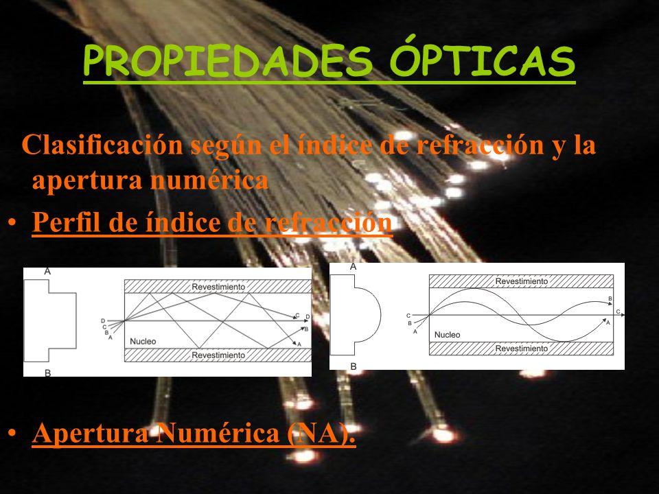 PROPIEDADES ÓPTICAS Clasificación según el índice de refracción y la apertura numérica Perfil de índice de refracción Apertura Numérica (NA).