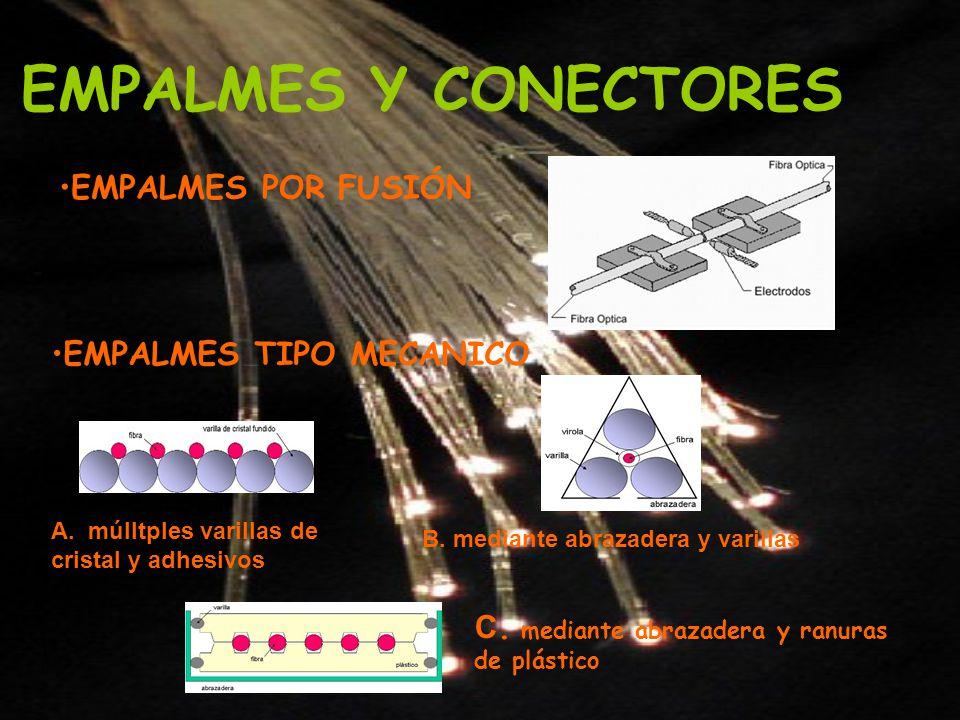 EMPALMES Y CONECTORES EMPALMES POR FUSIÓN C. mediante abrazadera y ranuras de plástico EMPALMES TIPO MECANICO A. múlItples varillas de cristal y adhes