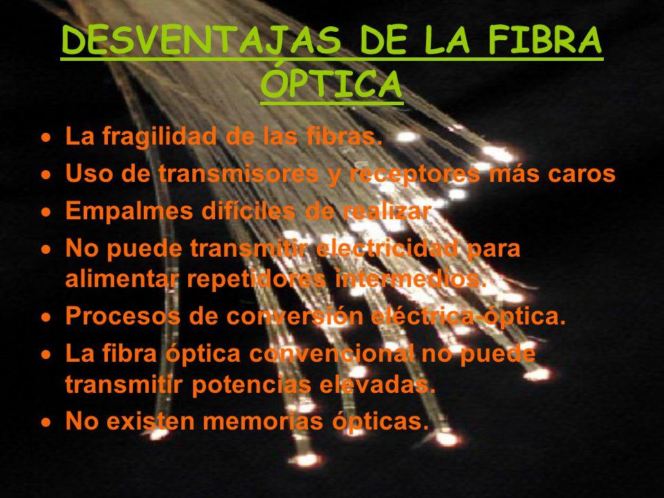 DESVENTAJAS DE LA FIBRA ÓPTICA La fragilidad de las fibras. Uso de transmisores y receptores más caros Empalmes difíciles de realizar No puede transmi