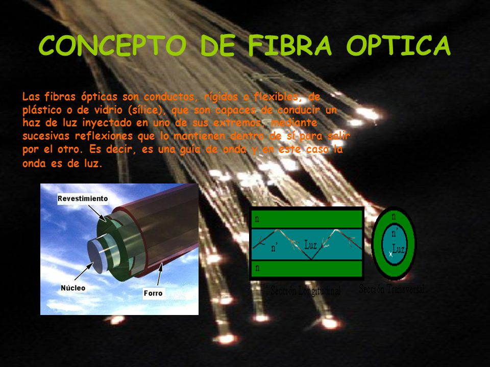 CONCEPTO DE FIBRA OPTICA Las fibras ópticas son conductos, rígidos o flexibles, de plástico o de vidrio (sílice), que son capaces de conducir un haz d