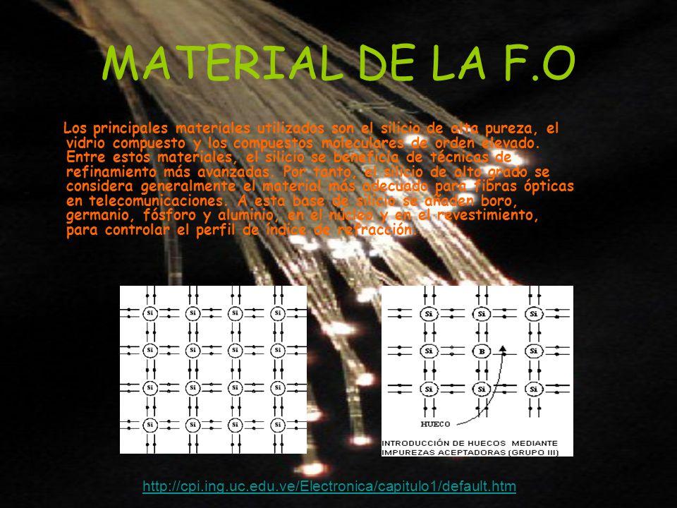 MATERIAL DE LA F.O Los principales materiales utilizados son el silicio de alta pureza, el vidrio compuesto y los compuestos moleculares de orden elev