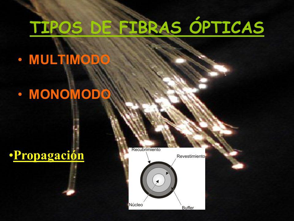 TIPOS DE FIBRAS ÓPTICAS MULTIMODO MONOMODO Propagación