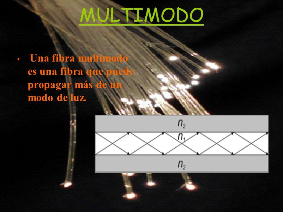 MULTIMODO Una fibra multimodo es una fibra que puede propagar más de un modo de luz.