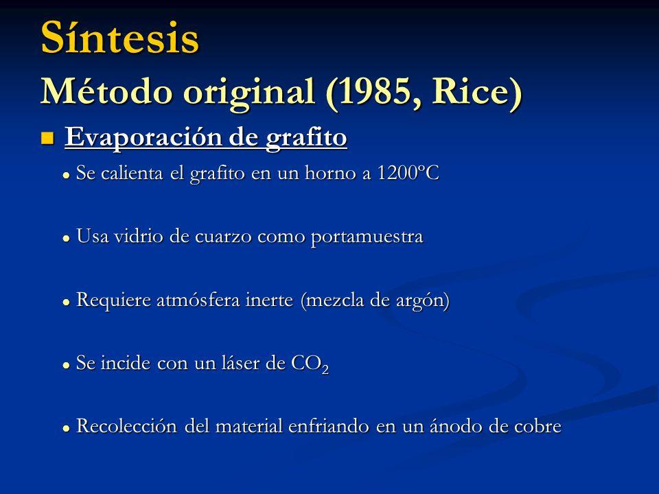 Síntesis Método original (1985, Rice) Evaporación de grafito Evaporación de grafito Se calienta el grafito en un horno a 1200ºC Se calienta el grafito