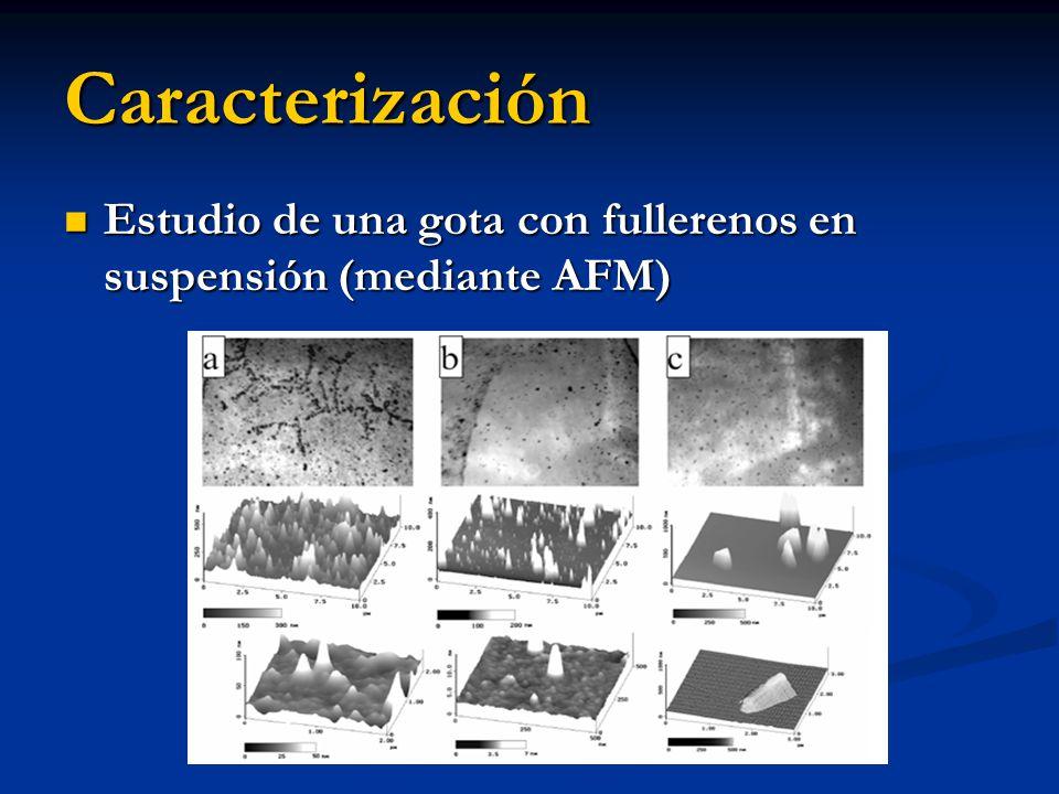Caracterización Estudio de una gota con fullerenos en suspensión (mediante AFM) Estudio de una gota con fullerenos en suspensión (mediante AFM)