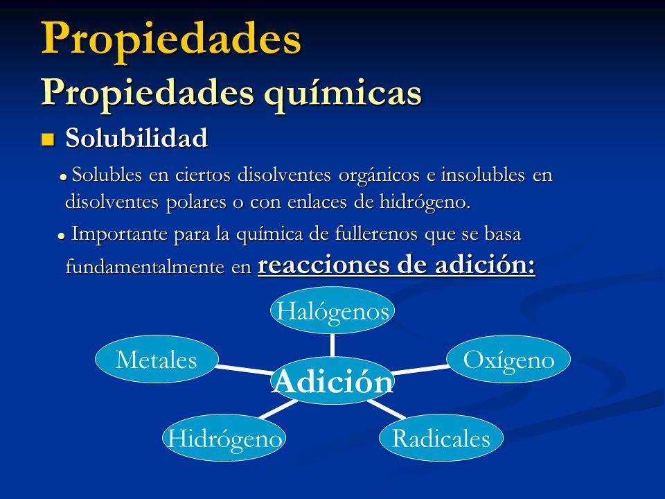 Propiedades Propiedades químicas Solubilidad Solubilidad Solubles en ciertos disolventes orgánicos e insolubles en disolventes polares o con enlaces d