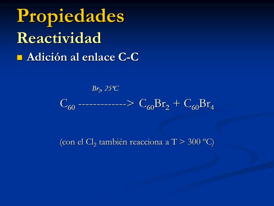 Propiedades Reactividad Adición al enlace C-C Adición al enlace C-C Br 2, 25ºC Br 2, 25ºC C 60 -------------> C 60 Br 2 + C 60 Br 4 (con el Cl 2 tambi