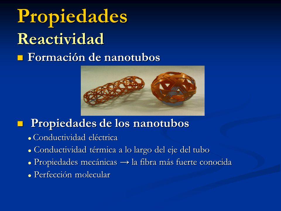 Propiedades Reactividad Formación de nanotubos Formación de nanotubos Propiedades de los nanotubos Propiedades de los nanotubos Conductividad eléctric